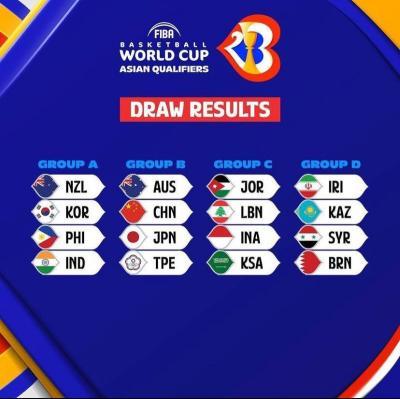 Setelah Drawing Kualifikasi Piala Dunia Basket 2023, Ini Pesan Erick Thohir kepada Timnas Basket Indonesia