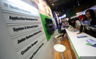 Telkom Buka Lowongan Kerja Besar-besaran untuk Lulusan S1-S2, Cek Syaratnya