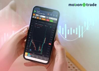 """Optimalkan Cuan, Ini Cara Pakai Fitur """"TradingView Chart"""" di Aplikasi MotionTrade!"""