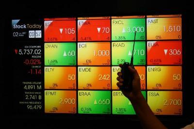 Hari Pertama IPO, Saham Ace Oldfields  KUAS  Meroket 34% Kena ARA