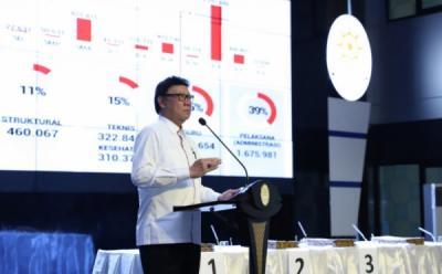Wujudkan Pemerintah Kelas Dunia, Tjahjo Kumolo Andalkan 4 Juta PNS